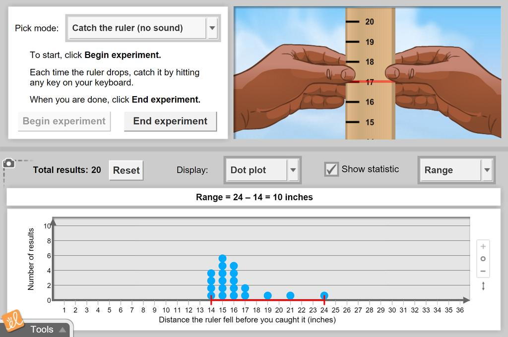 Screenshot of Reaction Time 2 (Graphs and Statistics) Gizmo