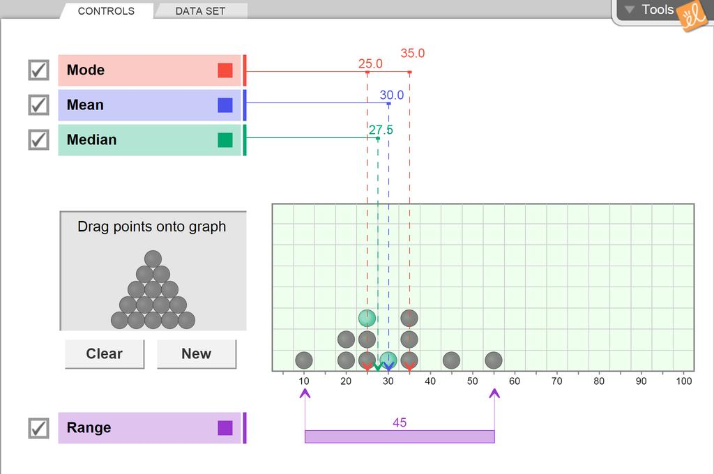 Screenshot of Describing Data Using Statistics Gizmo