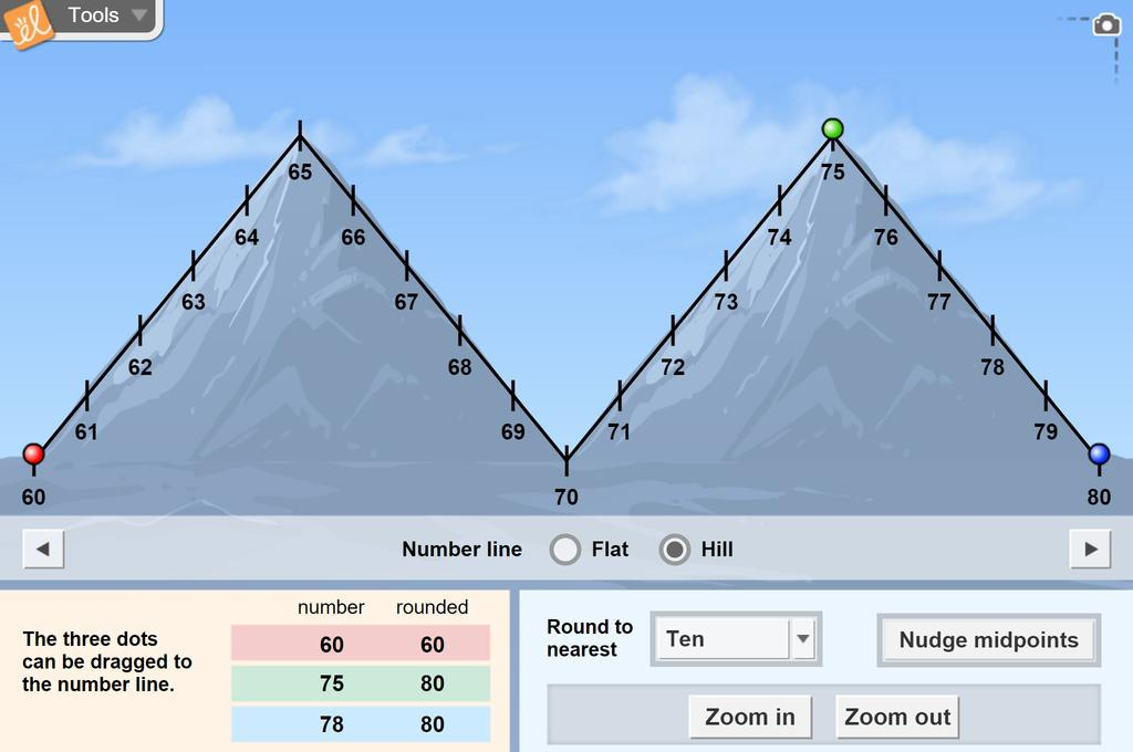 Screenshot of Rounding Whole Numbers (Number Line) Gizmo