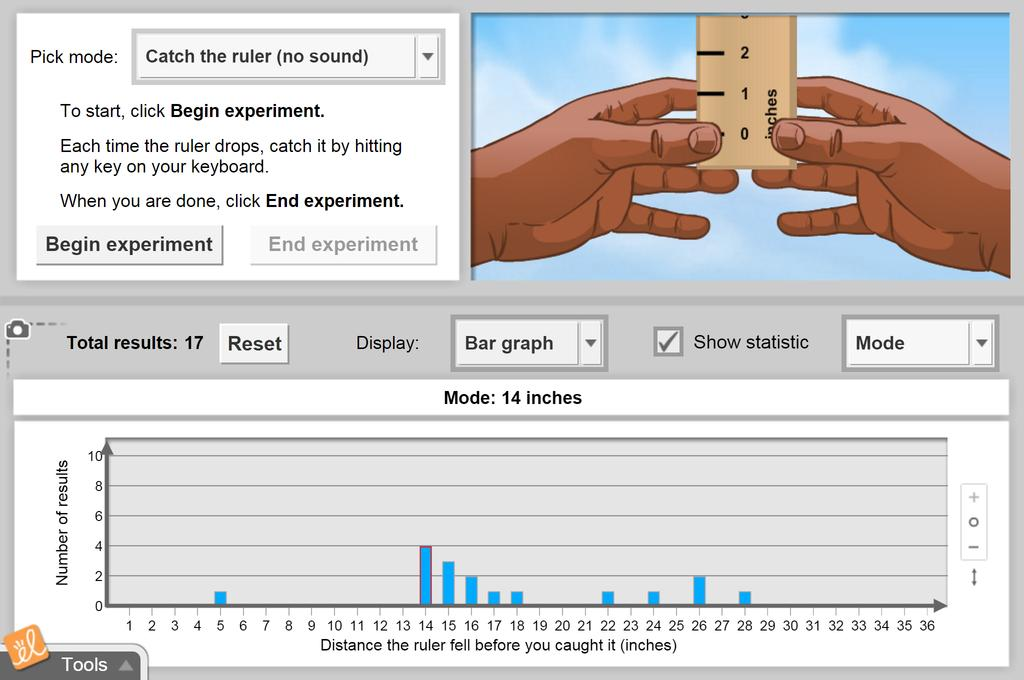 Screenshot of Reaction Time 1 (Graphs and Statistics) Gizmo