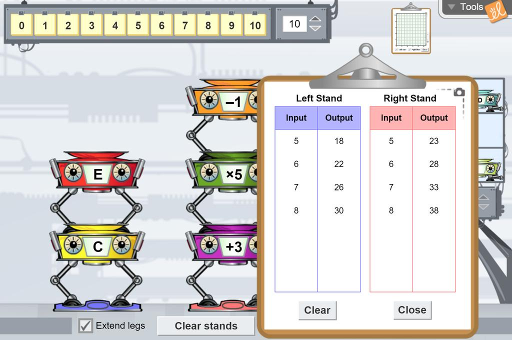 Screenshot of Function Machines 2 (Functions, Tables, and Graphs) Gizmo