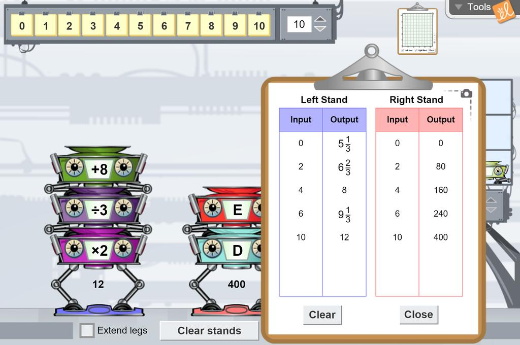 Screenshot of Function Machines 3 (Functions and Problem Solving) Gizmo