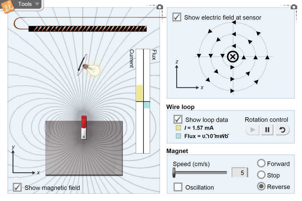 Screenshot of Electromagnetic Induction Gizmo