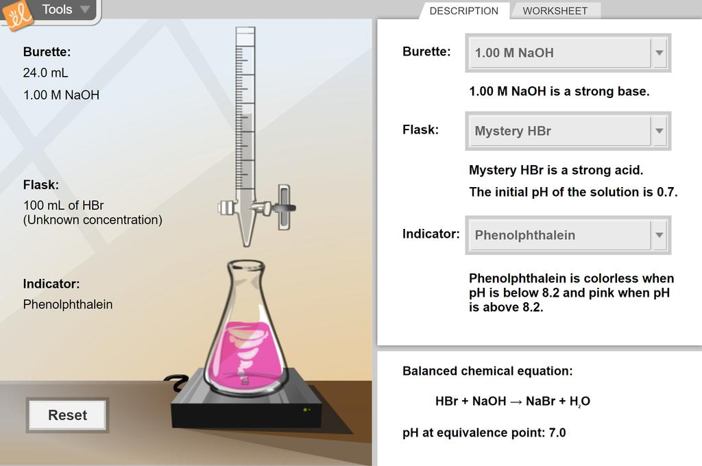 Screenshot of Titration Gizmo