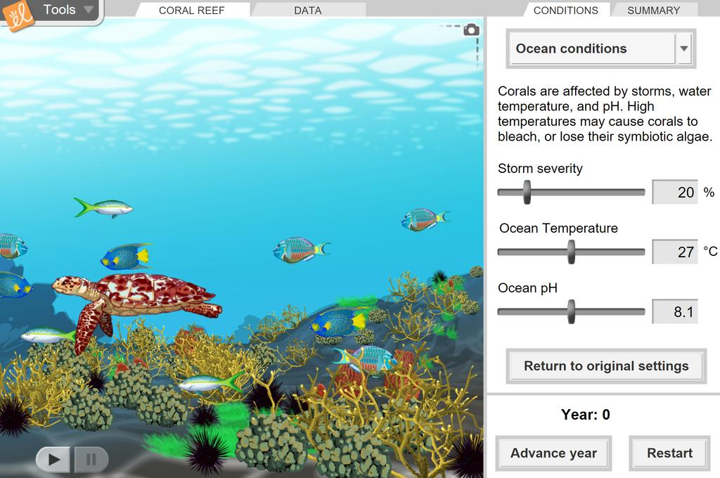Screenshot of Coral Reefs 1 - Abiotic Factors Gizmo