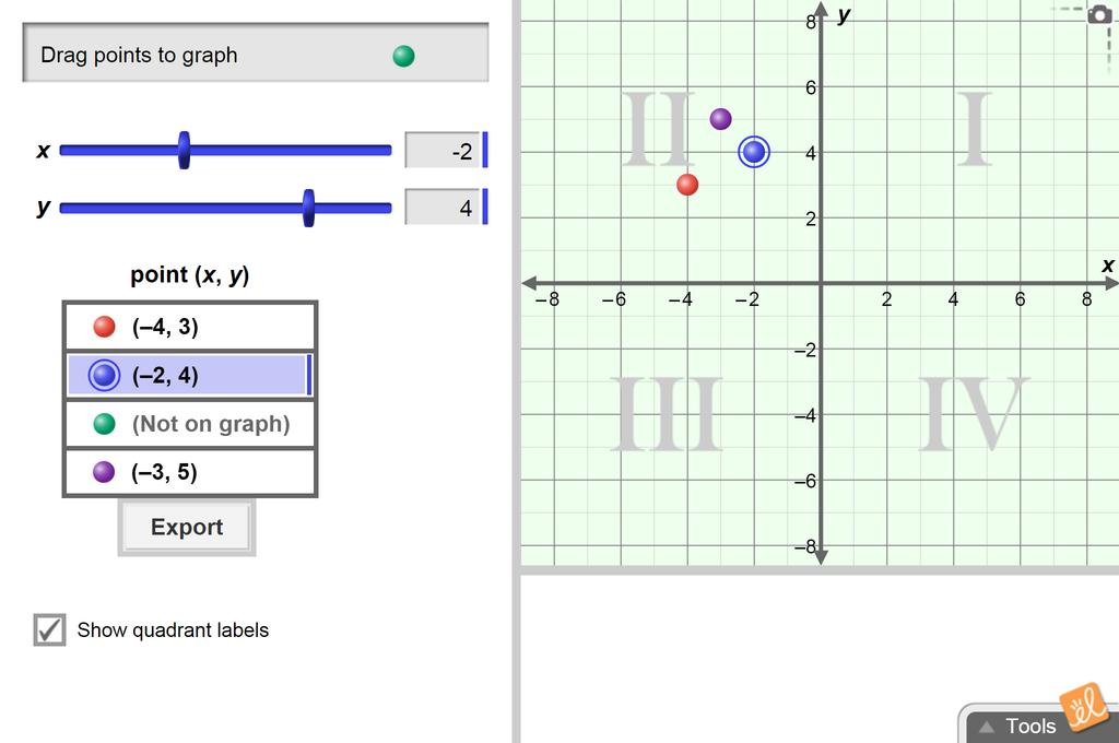 Screenshot of Points in the Coordinate Plane Gizmo