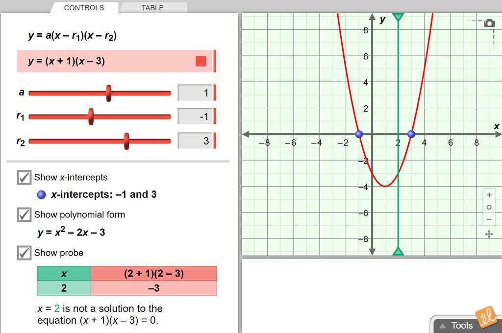 Screenshot of Quadratics in Factored Form Gizmo