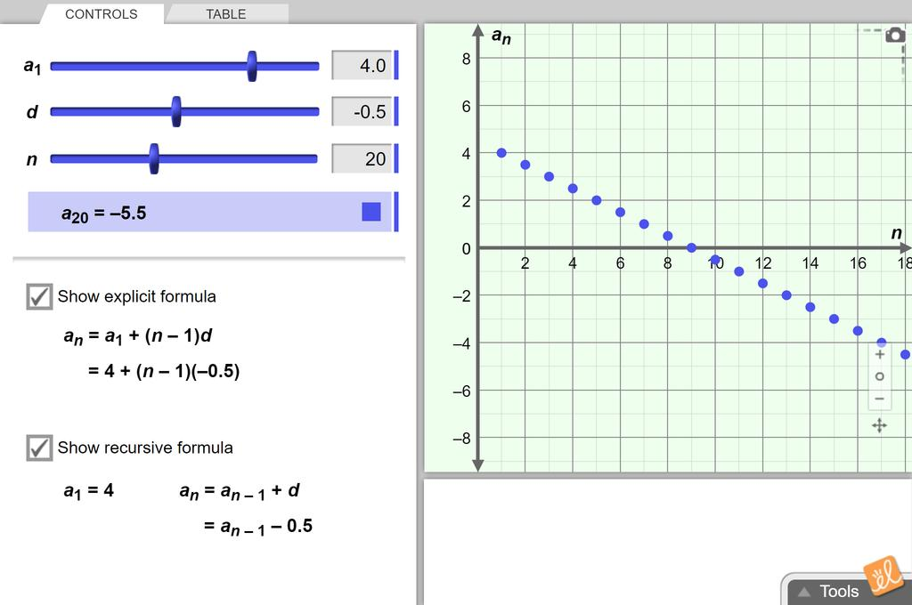 Screenshot of Arithmetic Sequences Gizmo