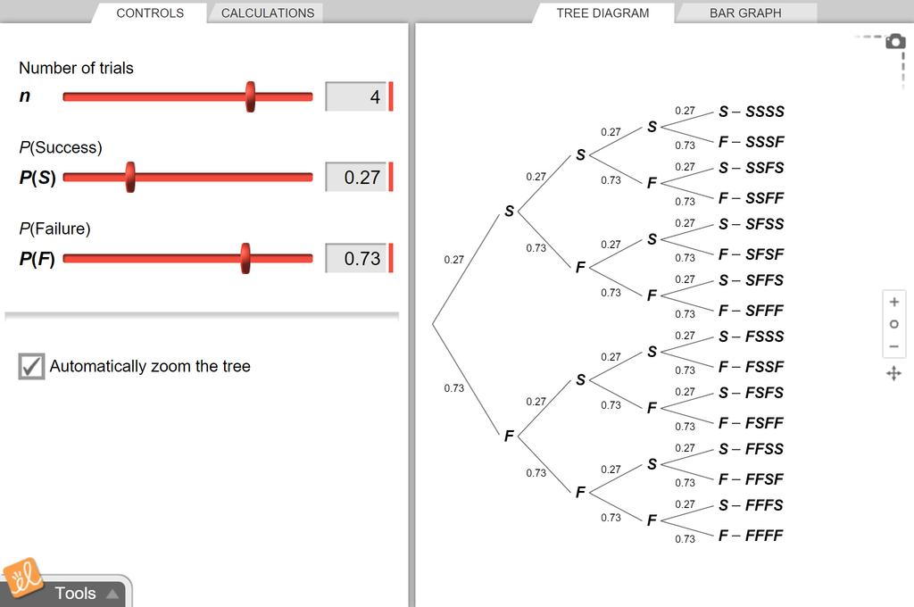 Screenshot of Binomial Probabilities Gizmo