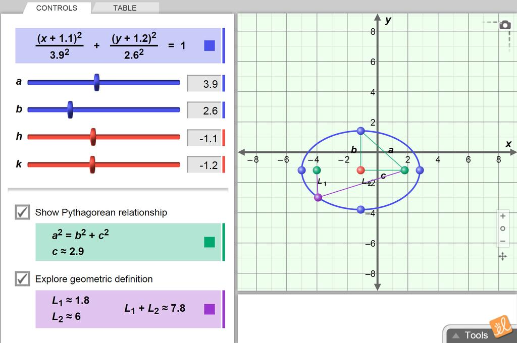 Screenshot of Ellipses Gizmo