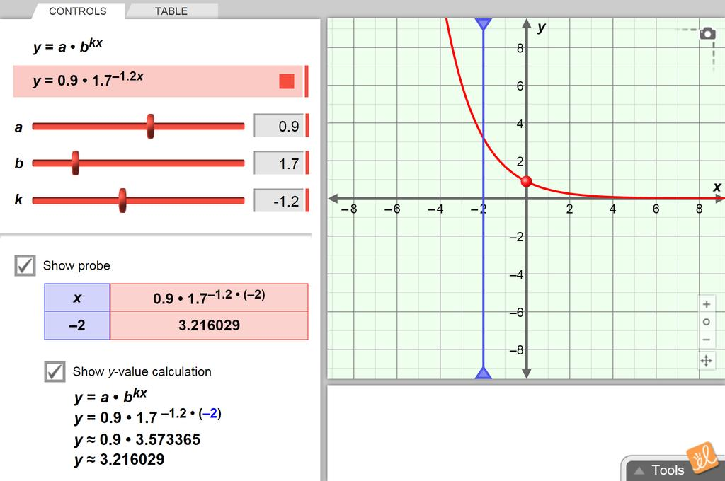 Screenshot of Exponential Functions Gizmo