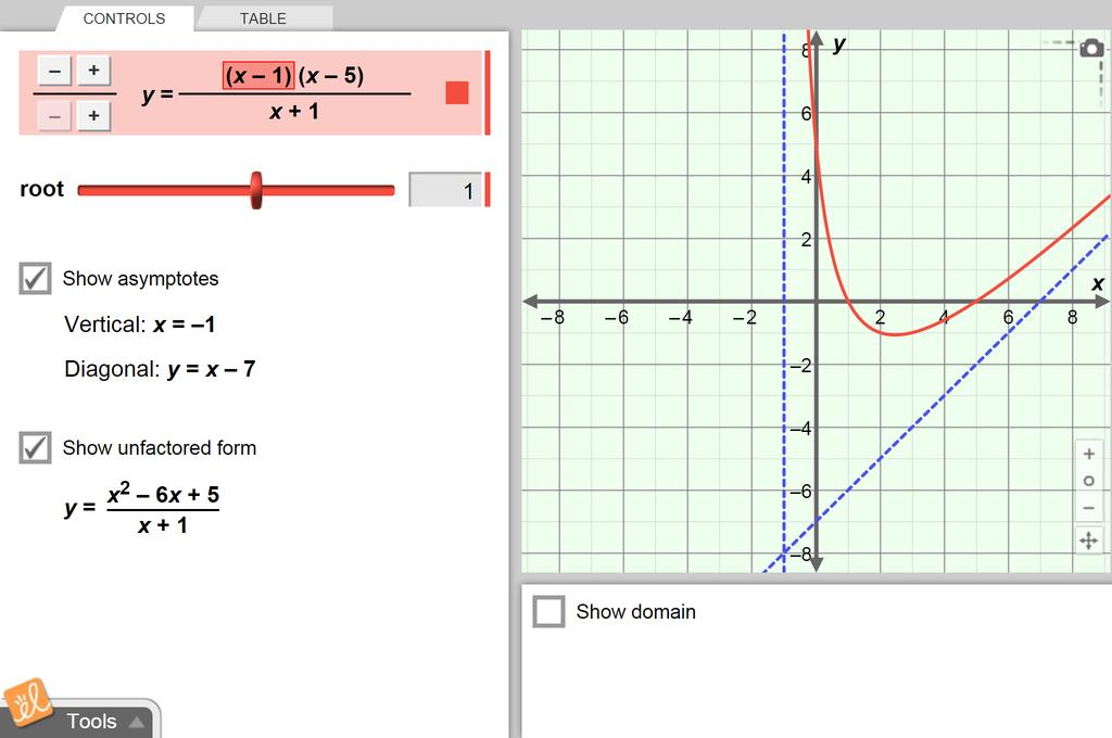 Screenshot of General Form of a Rational Function Gizmo