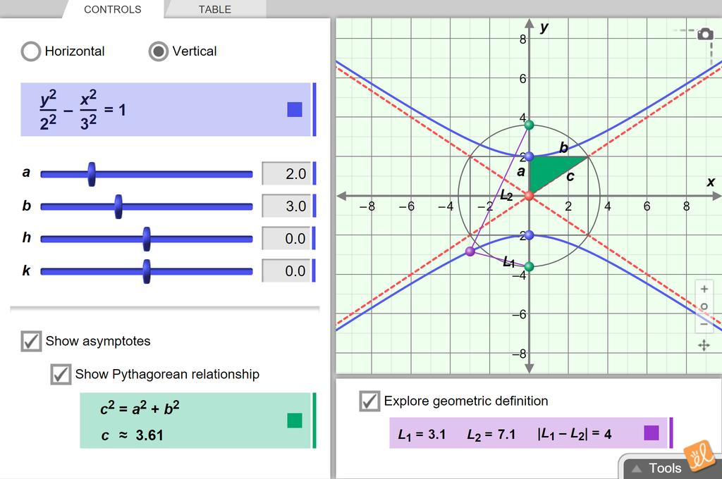 Screenshot of Hyperbolas Gizmo