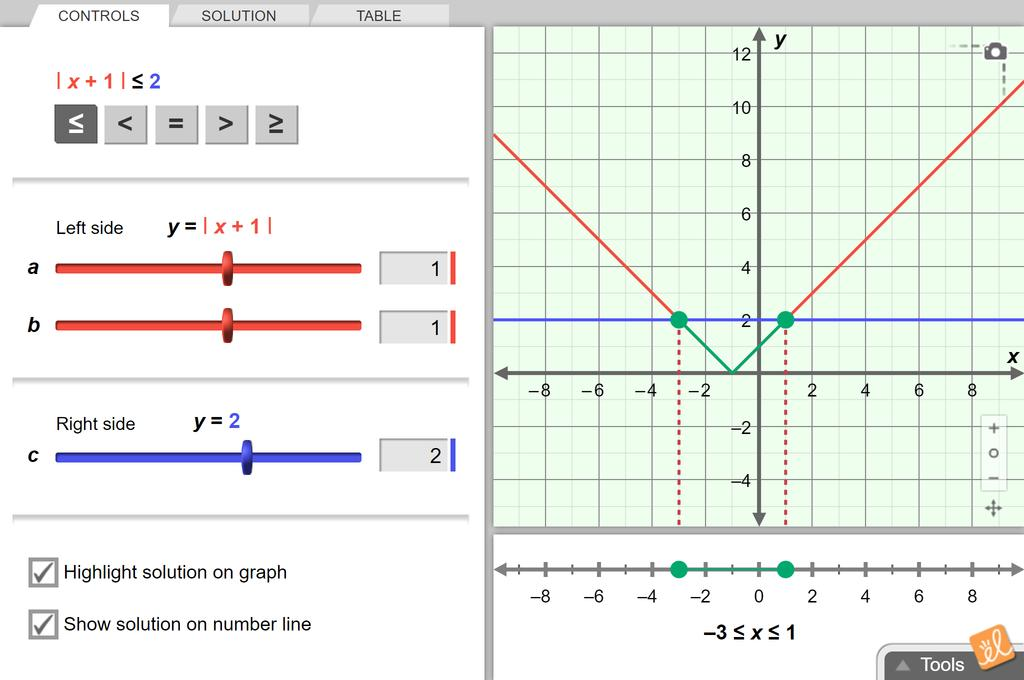 Screenshot of Absolute Value Equations and Inequalities Gizmo