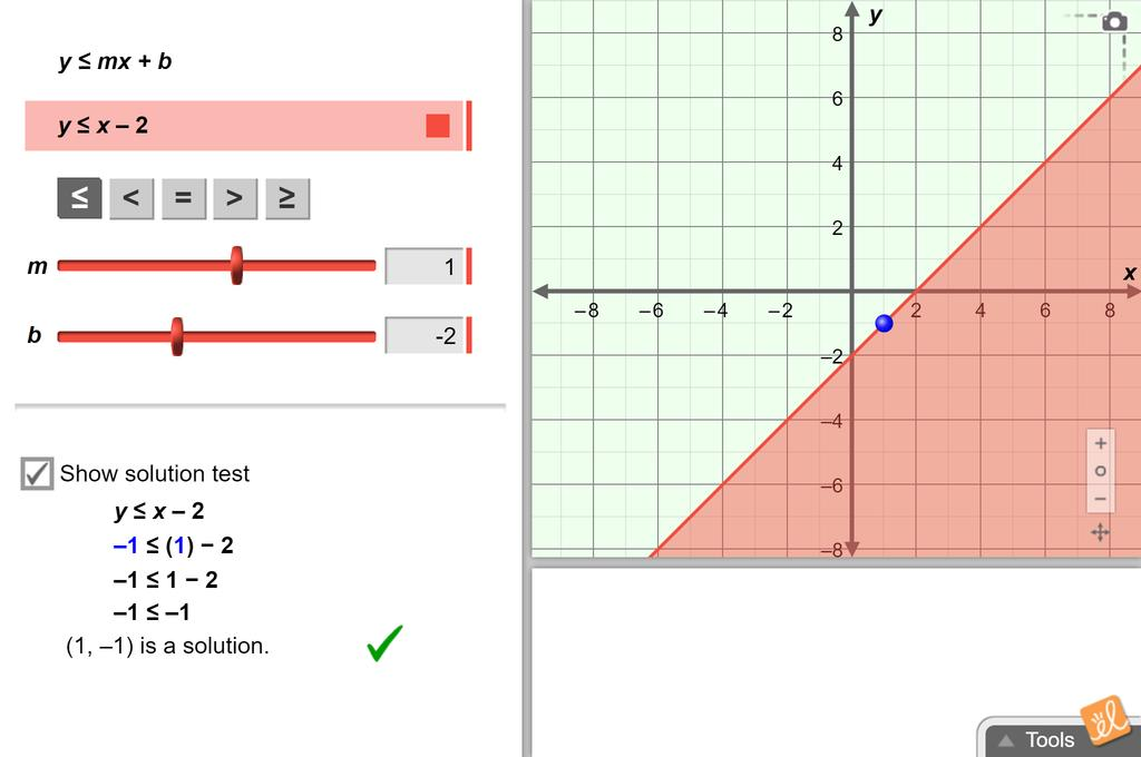Screenshot of Linear Inequalities in Two Variables Gizmo