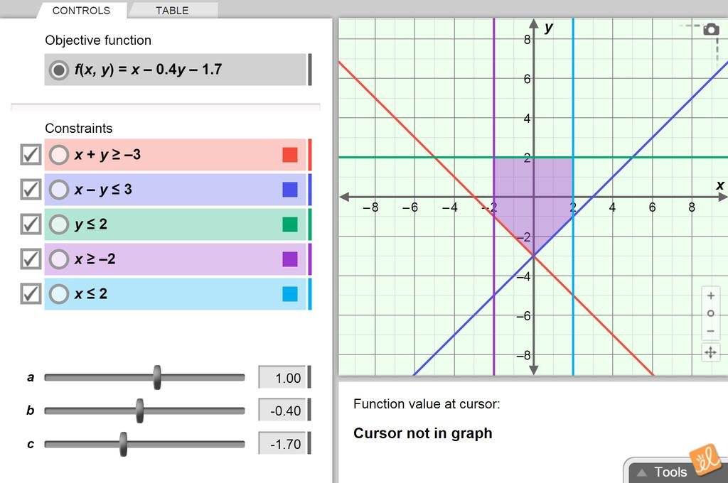 Screenshot of Linear Programming Gizmo