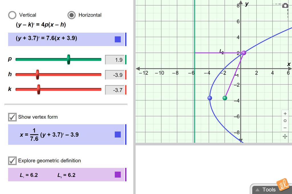 Screenshot of Parabolas Gizmo
