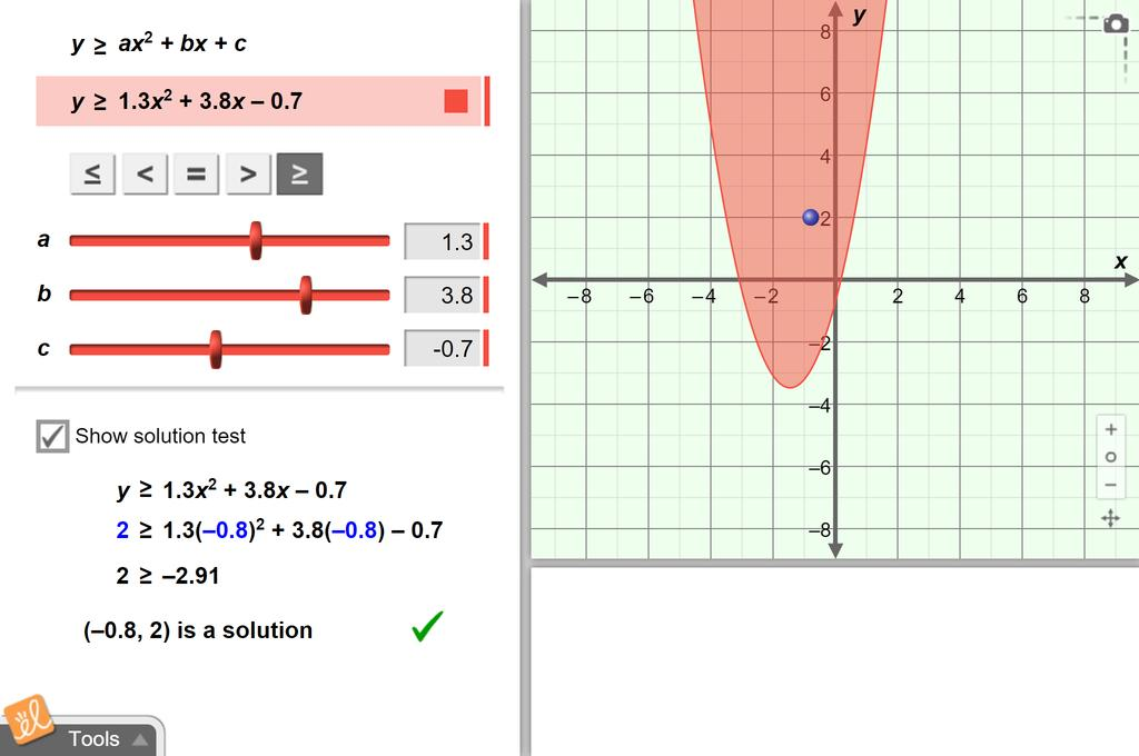 Screenshot of Quadratic Inequalities Gizmo