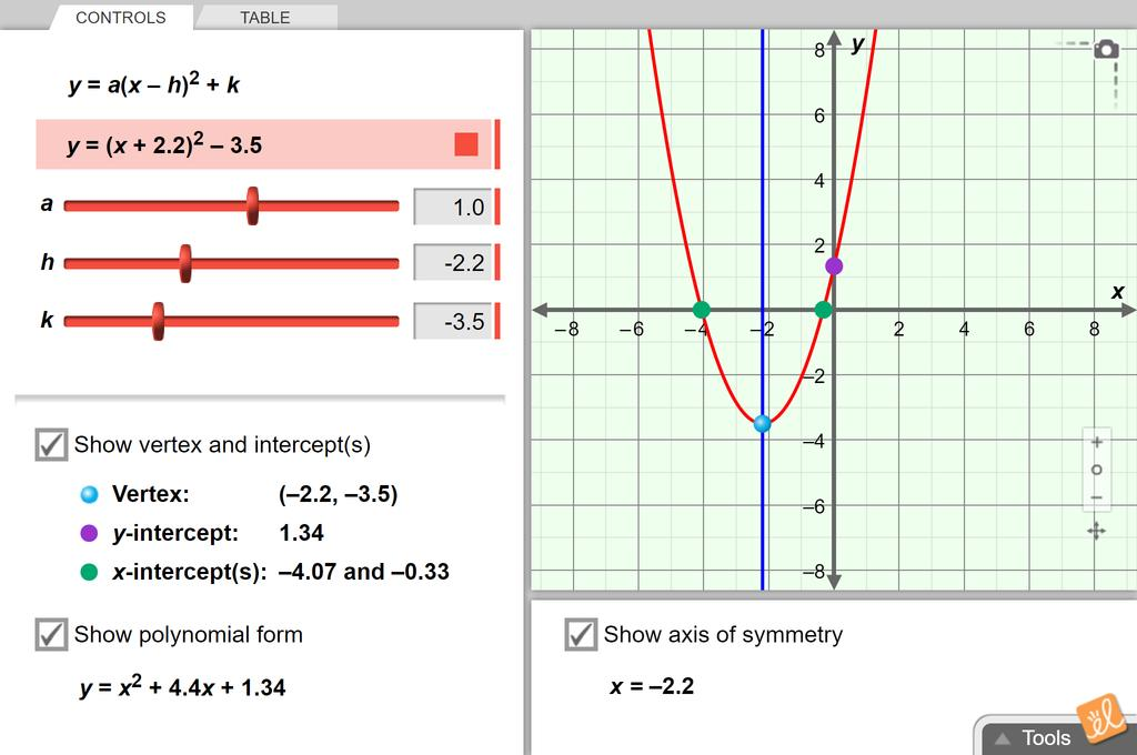 Screenshot of Quadratics in Vertex Form Gizmo