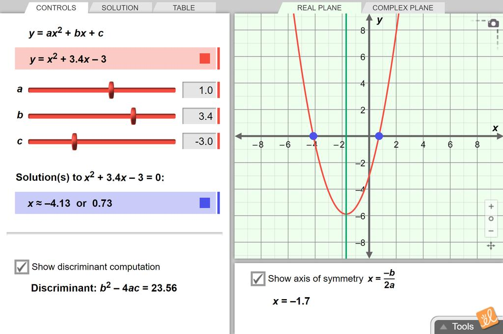 Screenshot of Roots of a Quadratic Gizmo