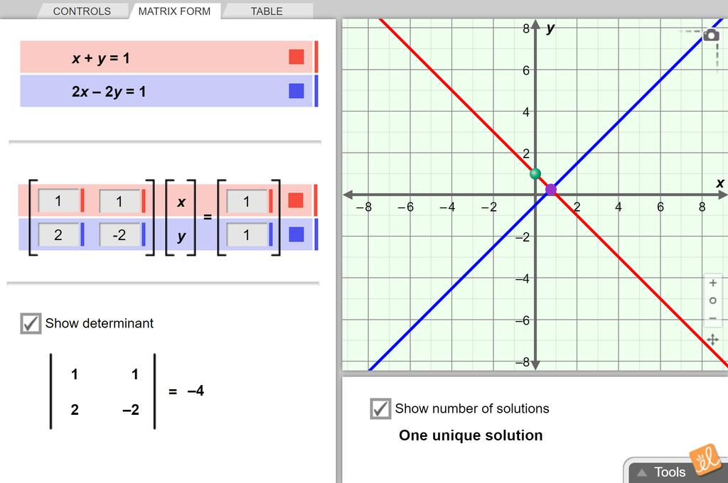 Screenshot of Solving Linear Systems (Matrices and Special Solutions) Gizmo