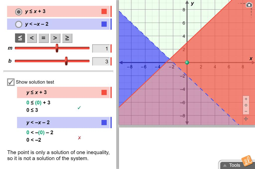 Screenshot of Systems of Linear Inequalities (Slope-intercept form) Gizmo