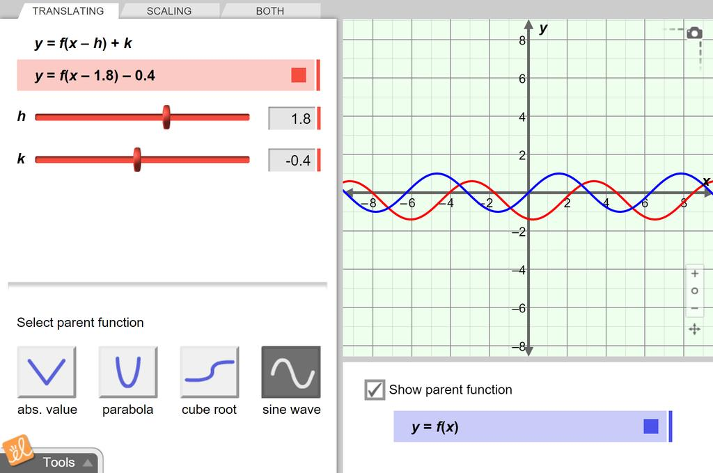 Screenshot of Translating and Scaling Functions Gizmo