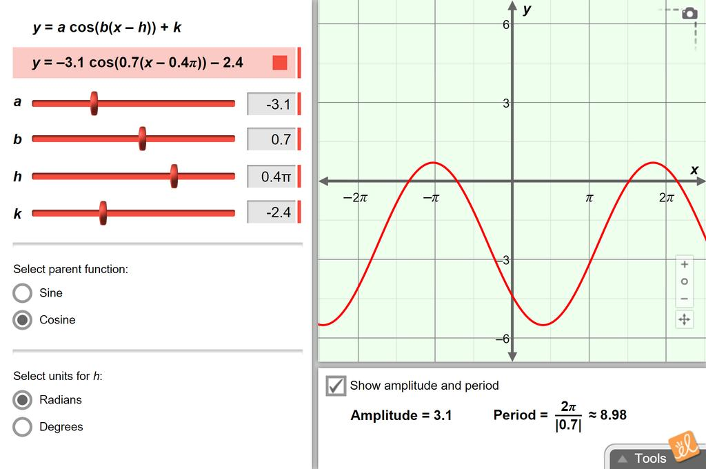 Screenshot of Translating and Scaling Sine and Cosine Functions Gizmo