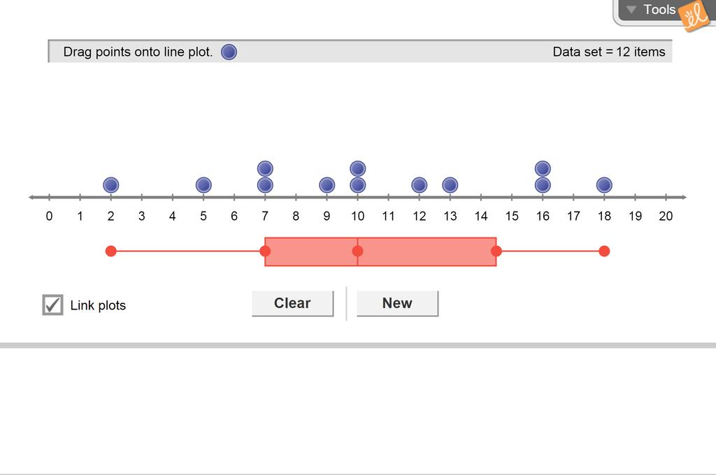 Screenshot of Box-and-Whisker Plots Gizmo