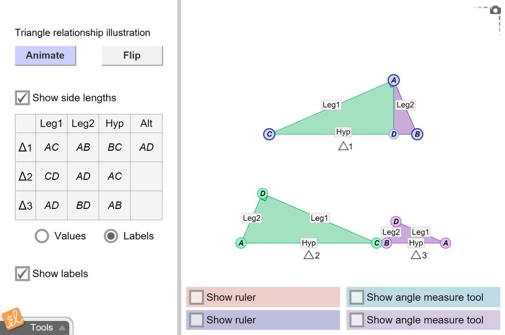 Screenshot of Similarity in Right Triangles Gizmo