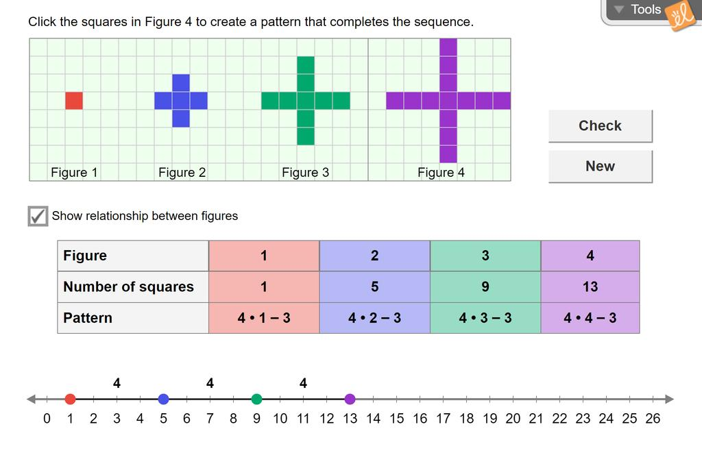 Screenshot of Finding Patterns Gizmo