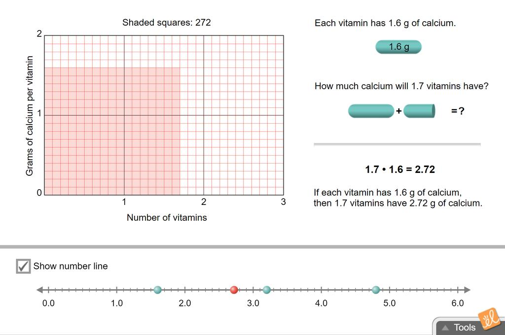Screenshot of Multiplying with Decimals Gizmo