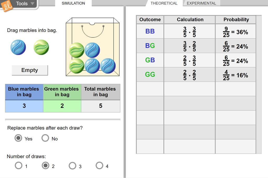 Screenshot of Independent and Dependent Events Gizmo