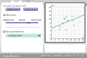 Screenshot of Scatter Plots - Activity A Gizmo