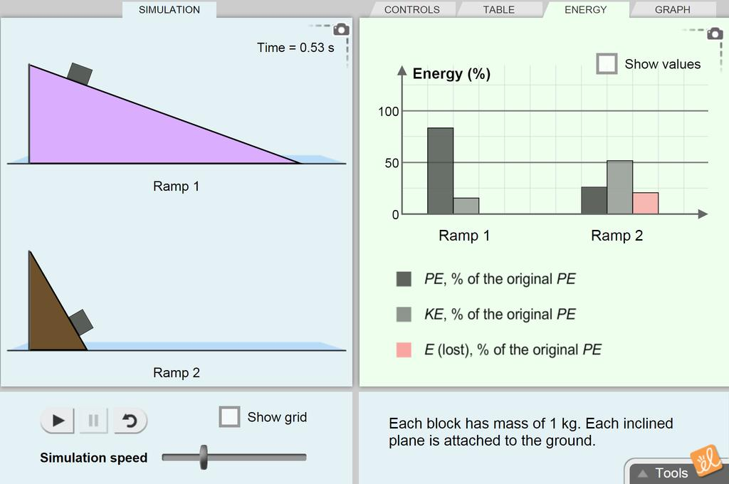 Screenshot of Inclined Plane - Sliding Objects Gizmo