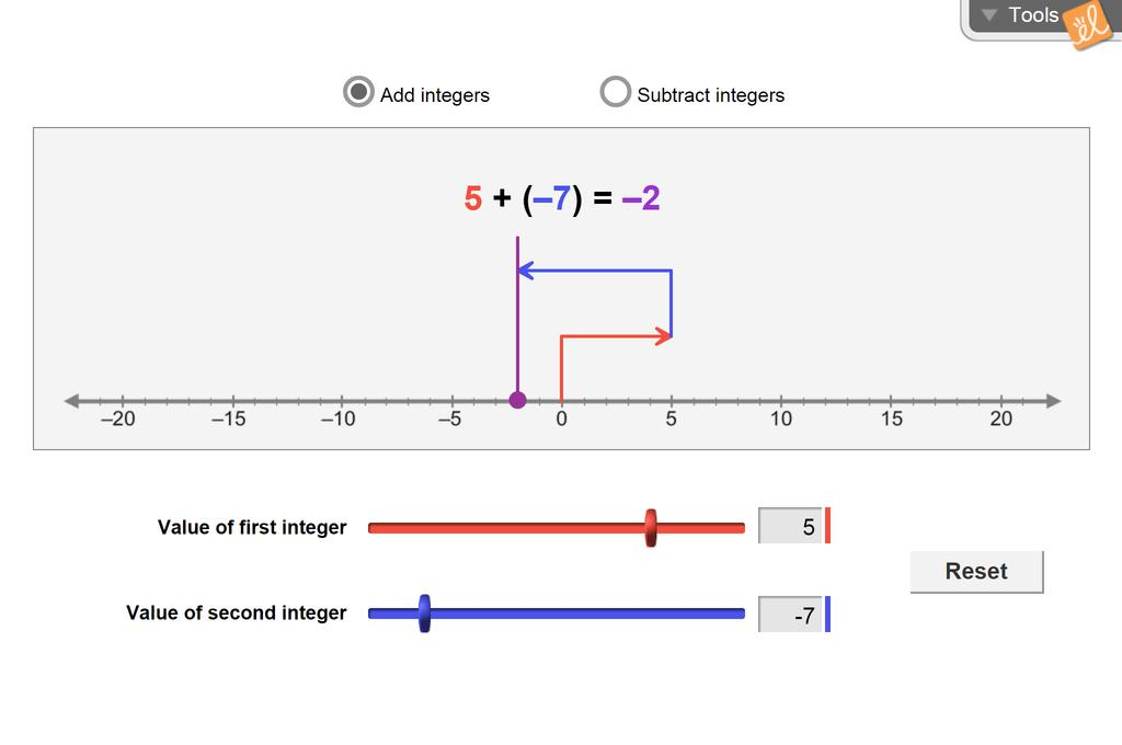 Screenshot of Adding and Subtracting Integers Gizmo