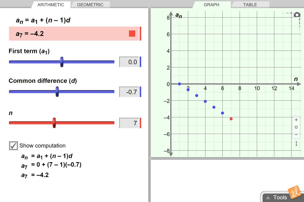 Screenshot of Arithmetic and Geometric Sequences Gizmo