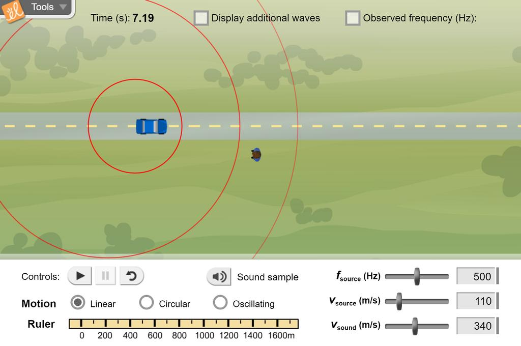Screenshot of Doppler Shift Gizmo