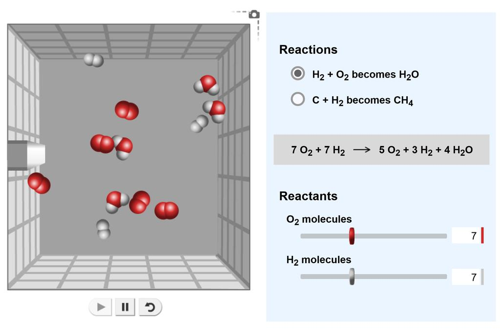 Screenshot of Limiting Reactants Gizmo