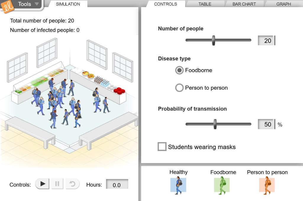 Screenshot of Disease Spread Gizmo