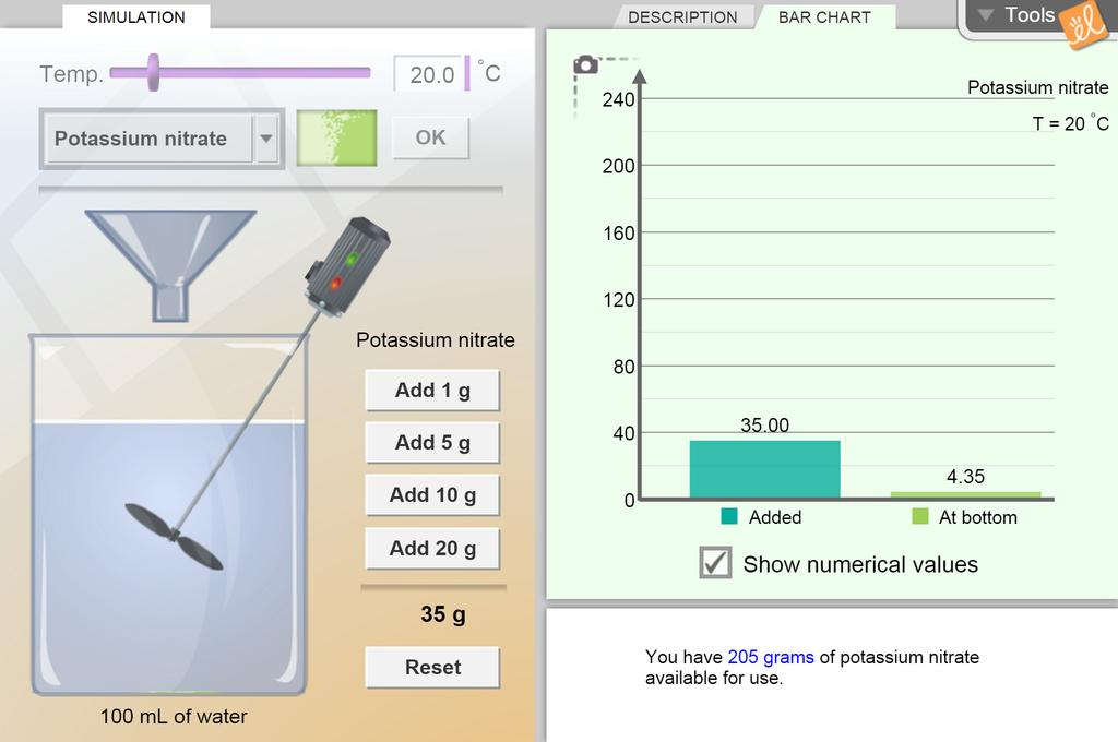Screenshot of Solubility and Temperature Gizmo