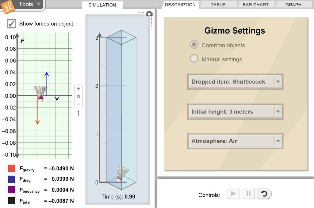 Screenshot of Free-Fall Laboratory Gizmo