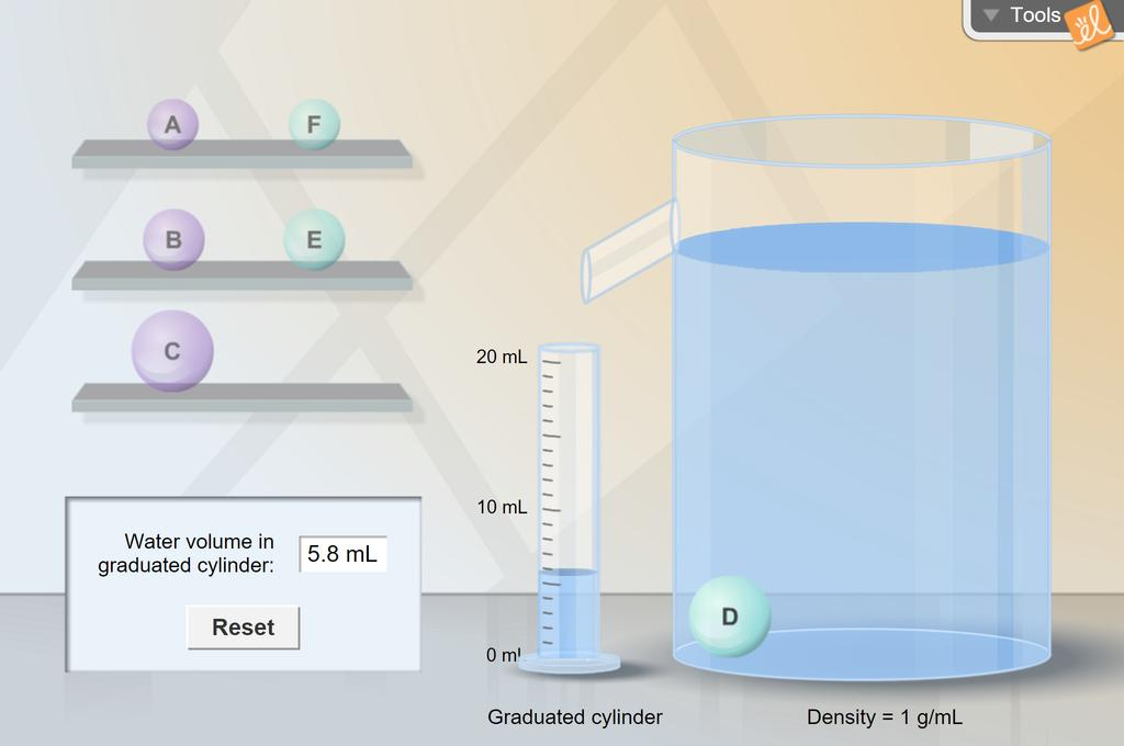 Screenshot of Determining Density via Water Displacement Gizmo