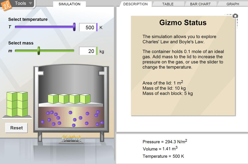 Screenshot of Boyle's Law and Charles' Law Gizmo
