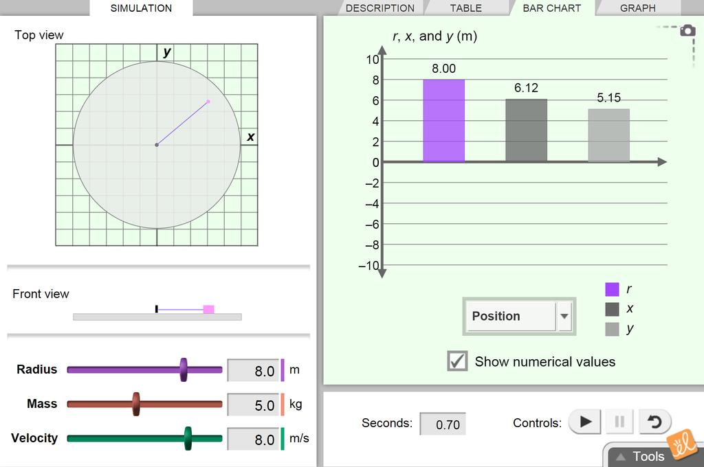 Screenshot of Uniform Circular Motion Gizmo