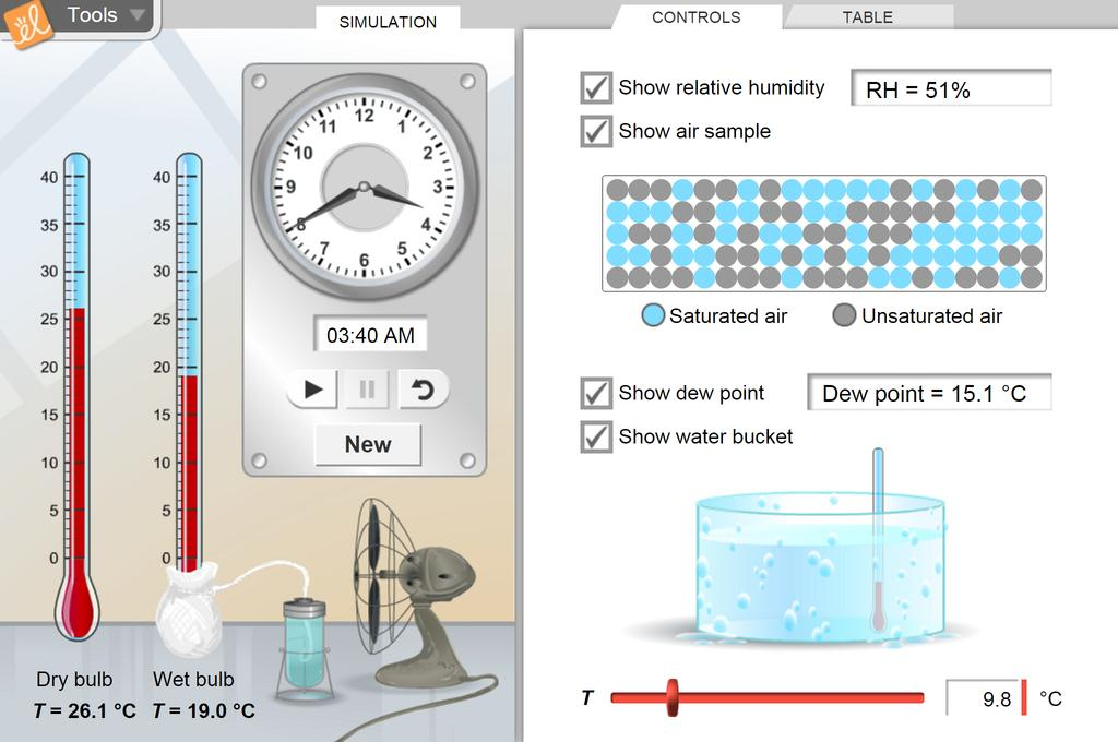 Screenshot of Relative Humidity Gizmo