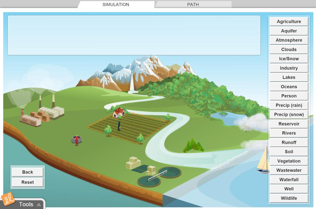 Screenshot of Water Cycle Gizmo