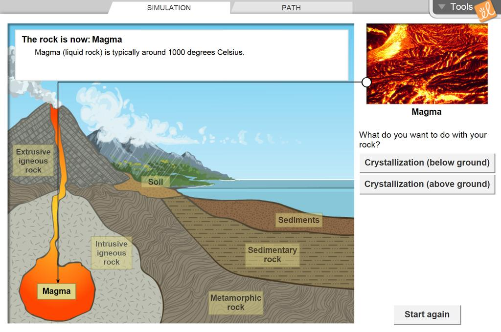 Screenshot of Rock Cycle Gizmo
