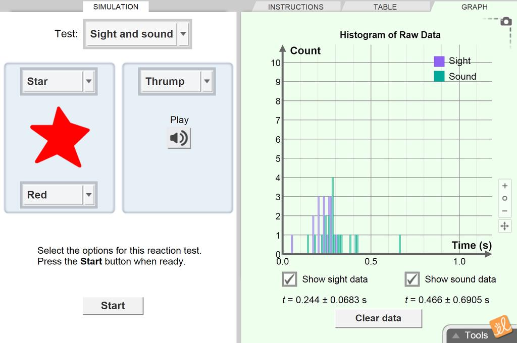 Screenshot of Sight vs. Sound Reactions Gizmo
