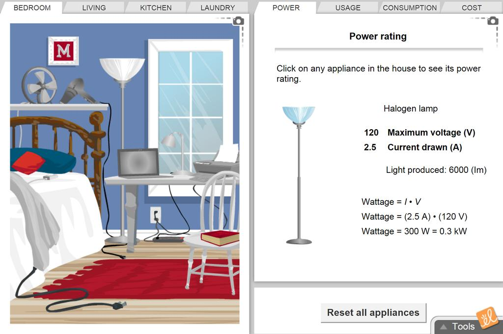 Screenshot of Household Energy Usage Gizmo